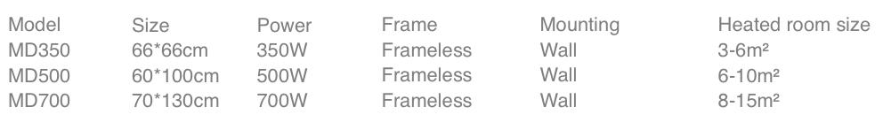 Infracrveni paneli ogledalo modeli