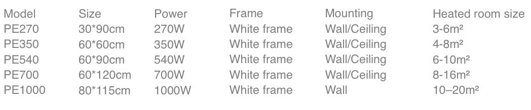 Ic paneli bijeli modeli
